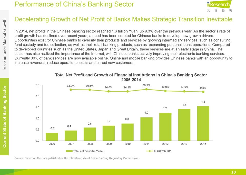 As the sector s rate of profit growth has declined over recent years, a need has been created for Chinese banks to develop new growth drivers.