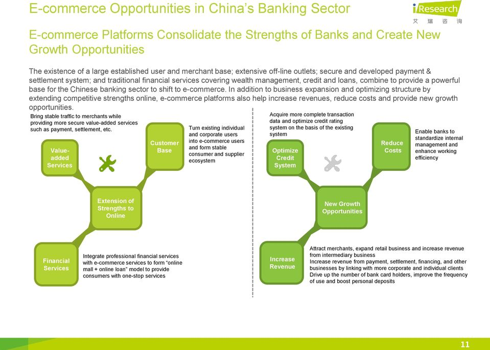 for the Chinese banking sector to shift to e-commerce.