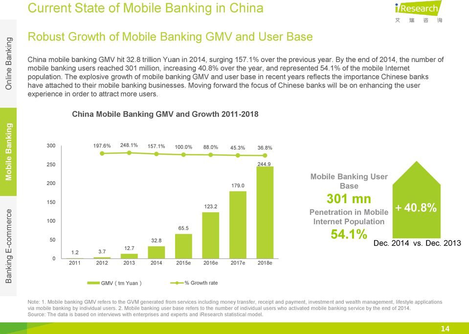 1% of the mobile Internet population. The explosive growth of mobile banking GMV and user base in recent years reflects the importance Chinese banks have attached to their mobile banking businesses.