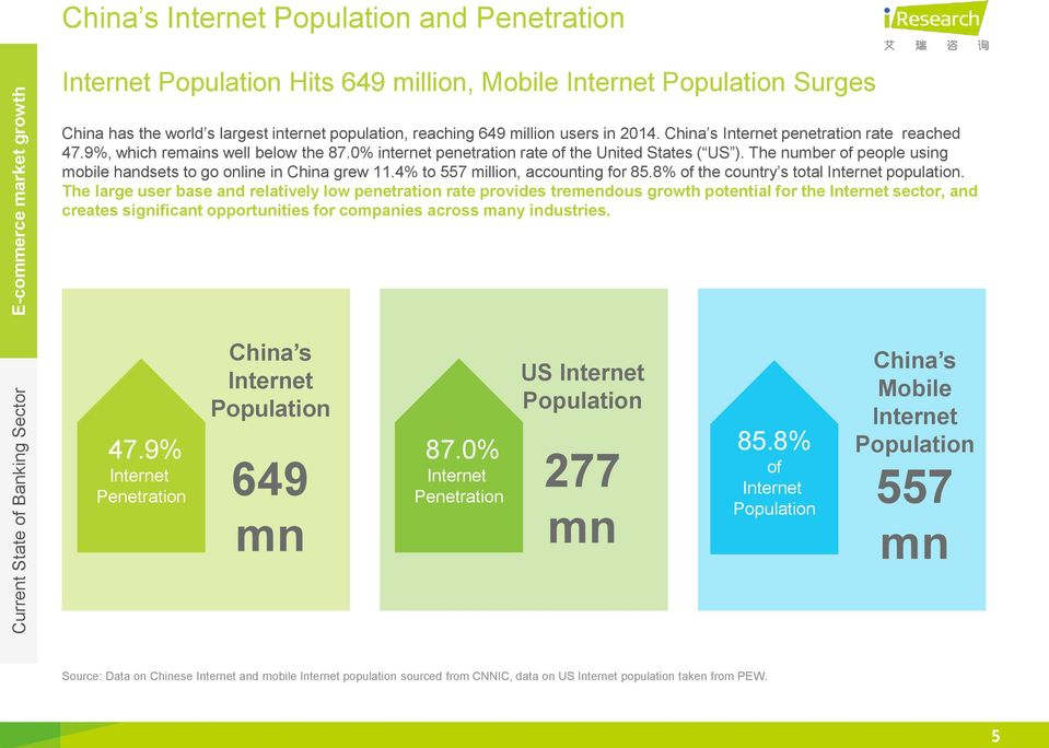 0% internet penetration rate of the United States ( US ). The number of people using mobile handsets to go online in China grew 11.4% to 557 million, accounting for 85.