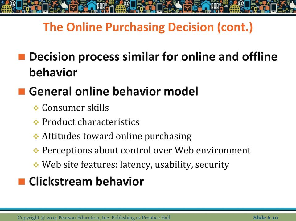 skills Product characteristics Attitudes toward online purchasing Perceptions about control over