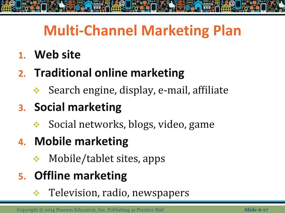 Social marketing Social networks, blogs, video, game 4.