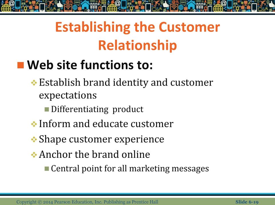 customer Shape customer experience Anchor the brand online Central point for all