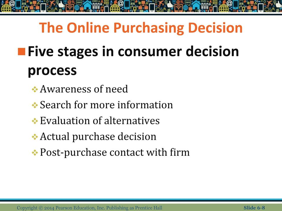 alternatives Actual purchase decision Post-purchase contact with firm