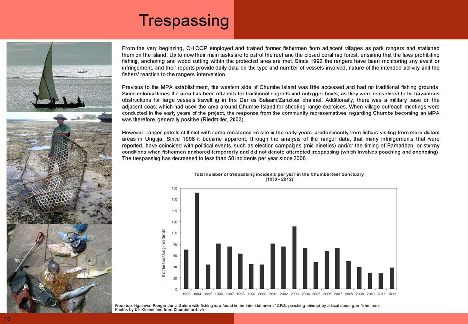 Since 1992 the rangers have been monitoring any event or infringement, and their reports provide daily data on the type and number of vessels involved, nature of the intended activity and the