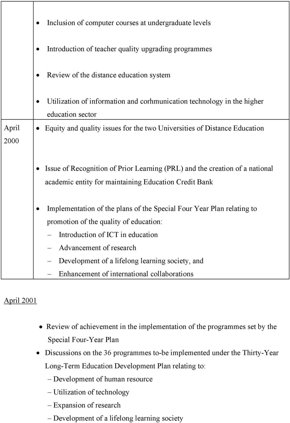 national academic entity for maintaining Education Credit Bank Implementation of the plans of the Special Four Year Plan relating to promotion of the quality of education: Introduction of ICT in