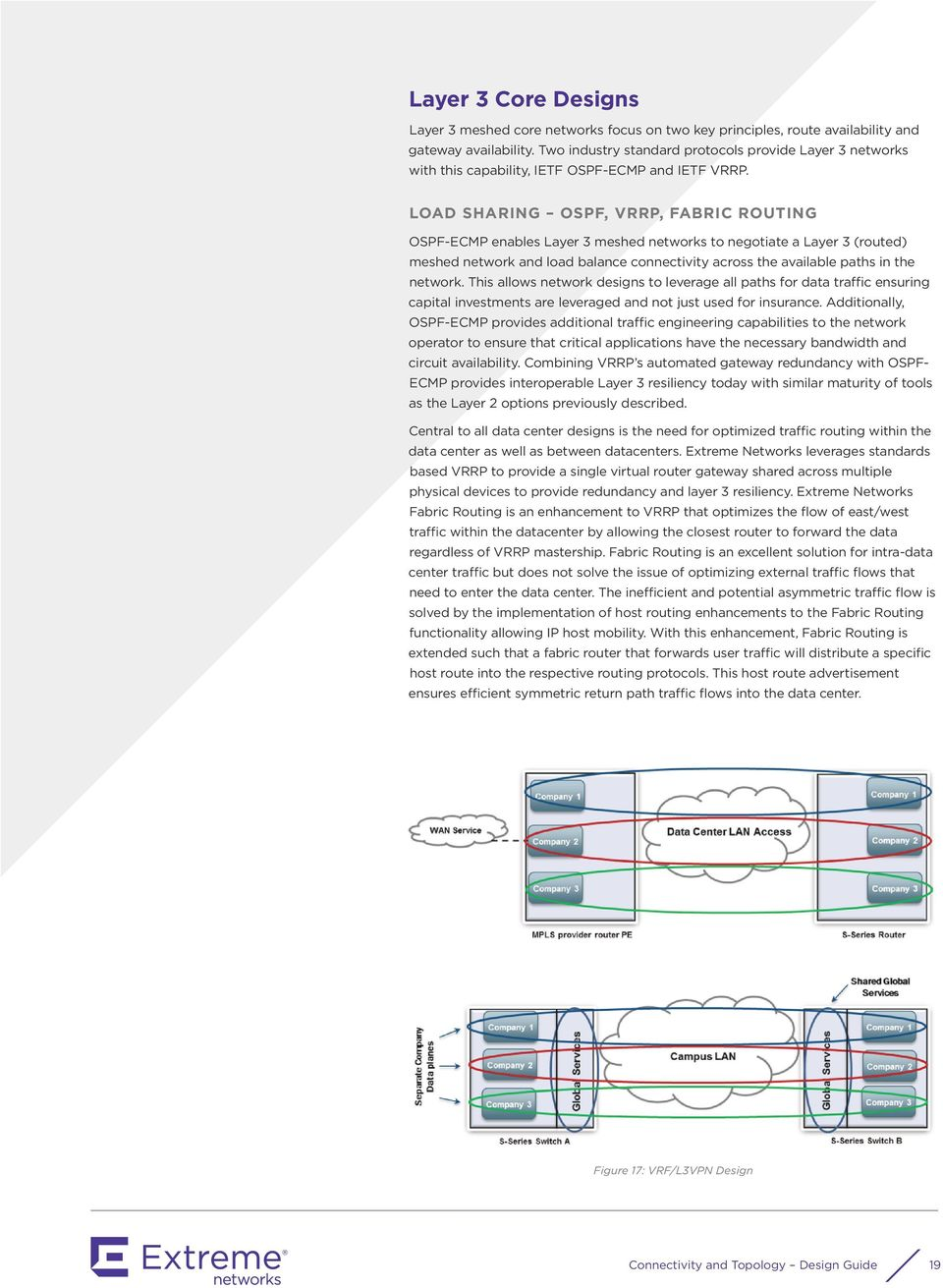 LOAD SHARING OSPF, VRRP, FABRIC ROUTING OSPF-ECMP enables Layer 3 meshed networks to negotiate a Layer 3 (routed) meshed network and load balance connectivity across the available paths in the