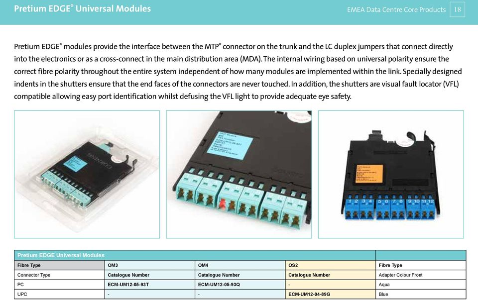 The internal wiring based on universal polarity ensure the correct fibre polarity throughout the entire system independent of how many modules are implemented within the link.