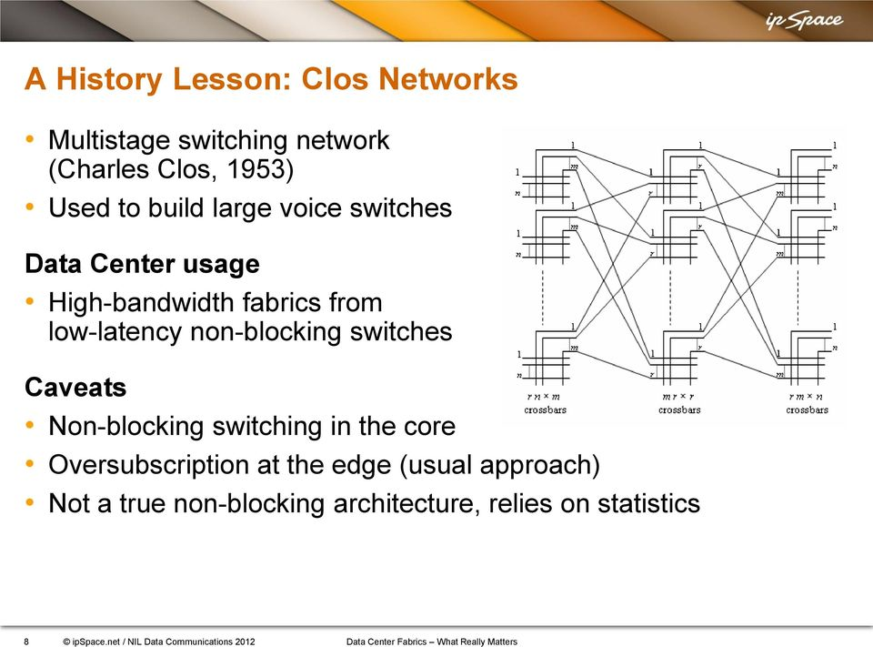Non-blocking switching in the core Oversubscription at the edge (usual approach) Not a true non-blocking