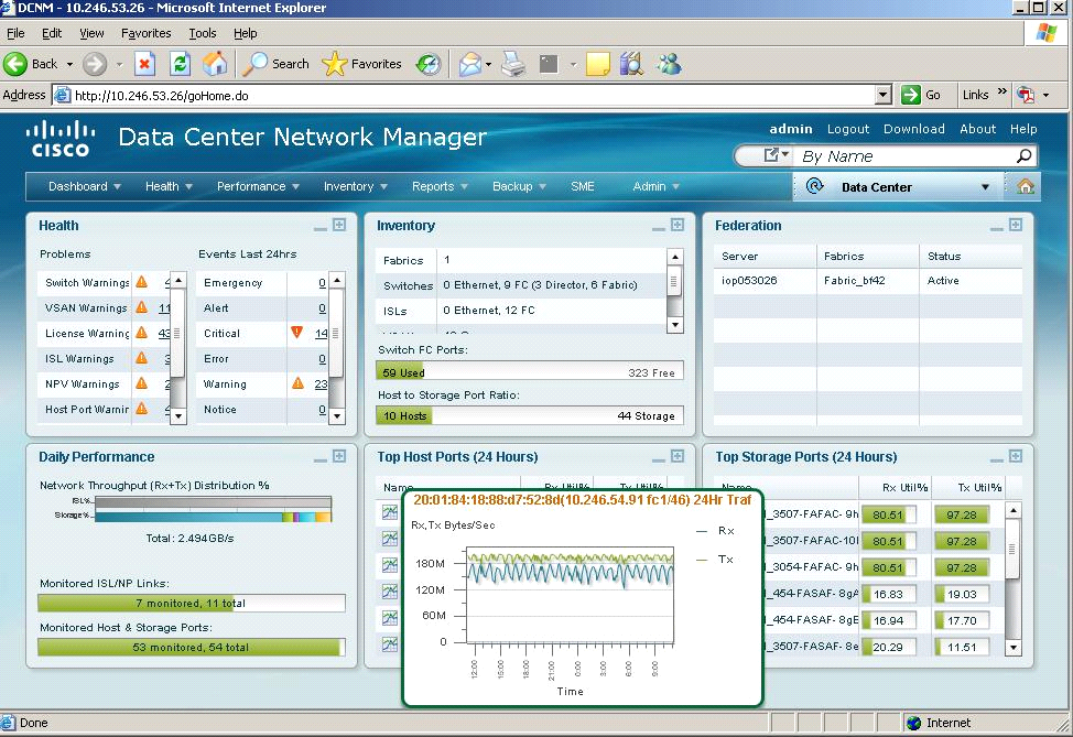 Cisco DCNM Performance tab The Performance tab displays the overall performance within the environment in the last twenty-four hour period.