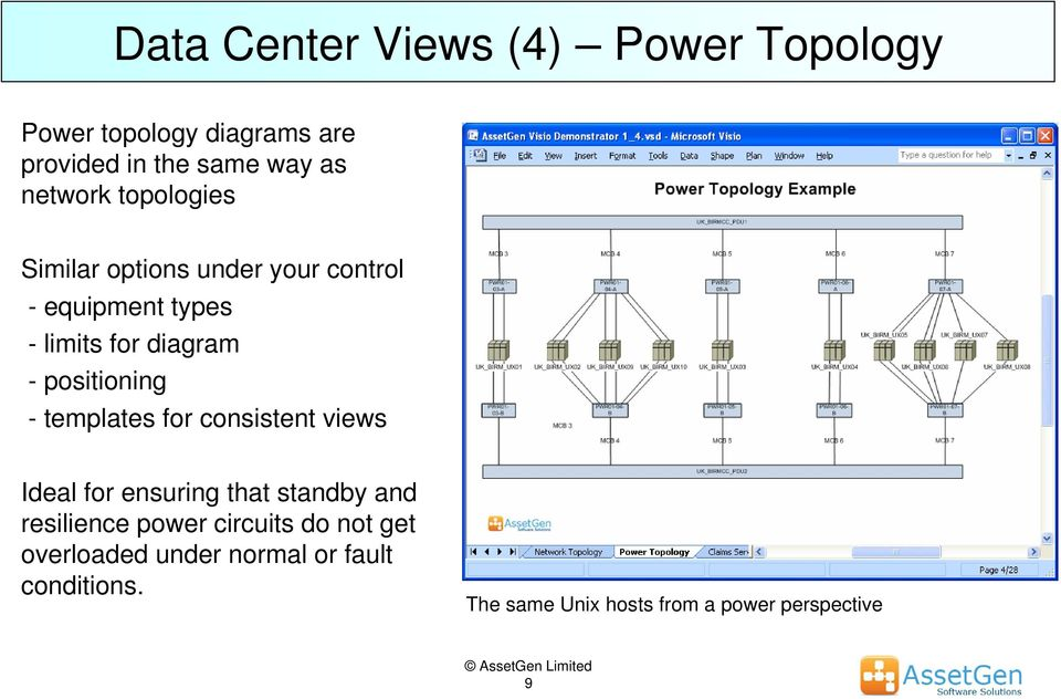 positioning - templates for consistent views Ideal for ensuring that standby and resilience power