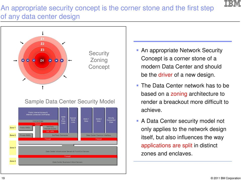 design. The Data Center network has to be based on a zoning architecture to render a breackout more difficult to achieve.
