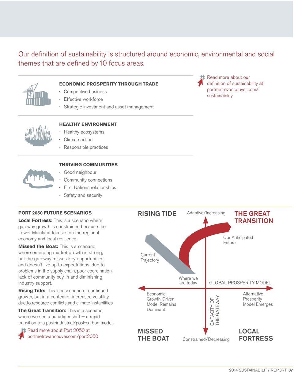 MATERIALITY Materiality in sustainability reporting means identifying the economic, environmental and social impacts that most influence an organization s ability to deliver value for itself, its