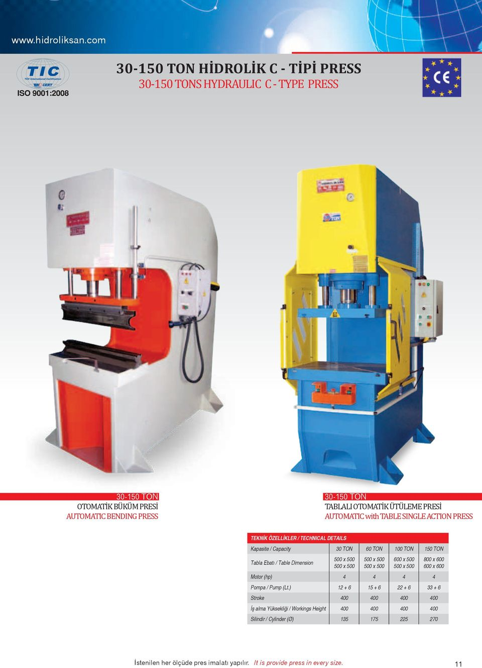 PRESİ AUTOMATIC with TABLE SINGLE ACTION PRESS TEKNİK ÖZELLİKLER / TECHNICAL DETAILS Kapasite / Capacity 30 TON 60 TON 100 TON 150 TON Tabla Ebatı / Table Dimension 500 x