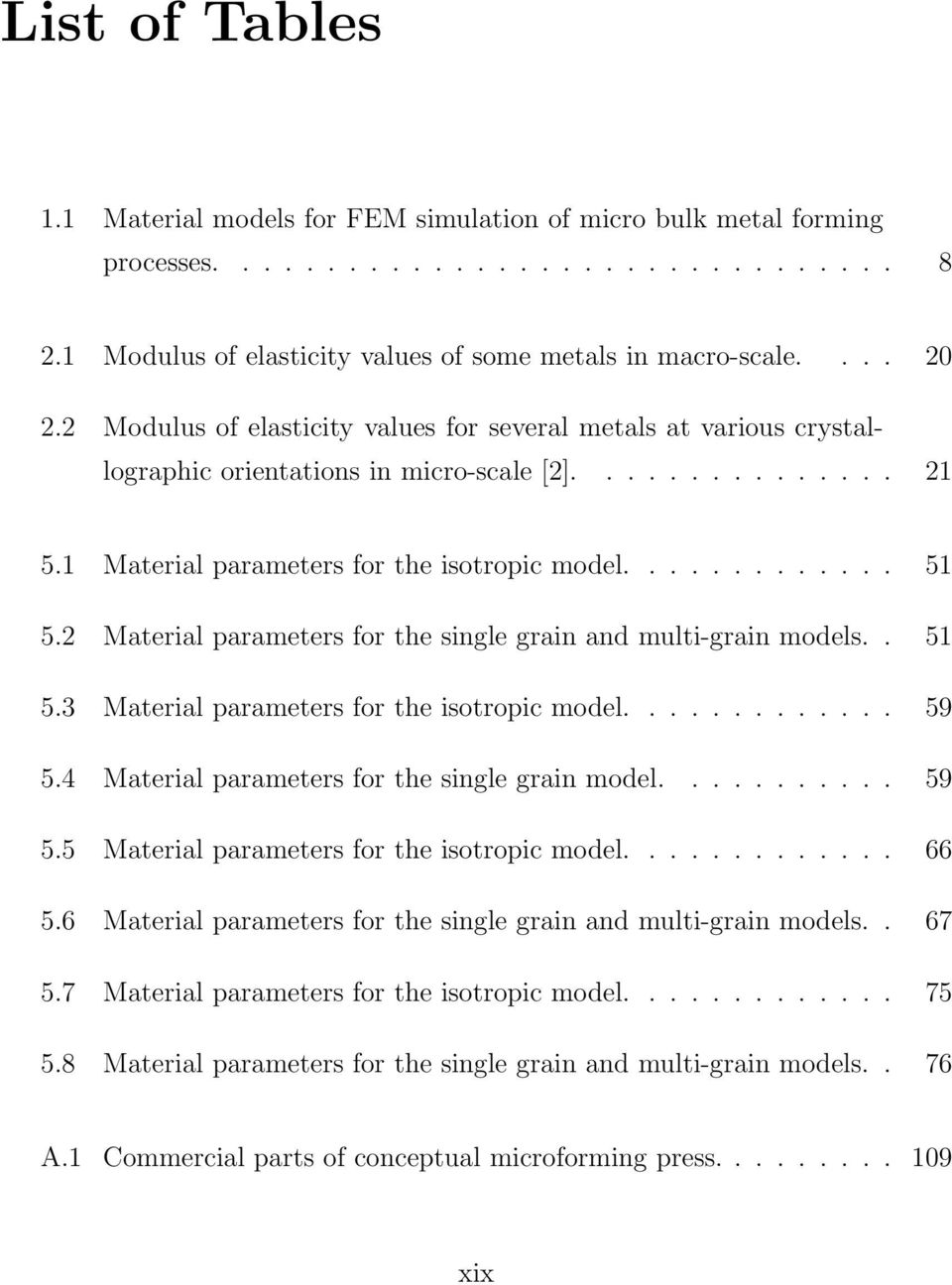2 Material parameters for the single grain and multi-grain models.. 51 5.3 Material parameters for the isotropic model............. 59 5.4 Material parameters for the single grain model........... 59 5.5 Material parameters for the isotropic model.