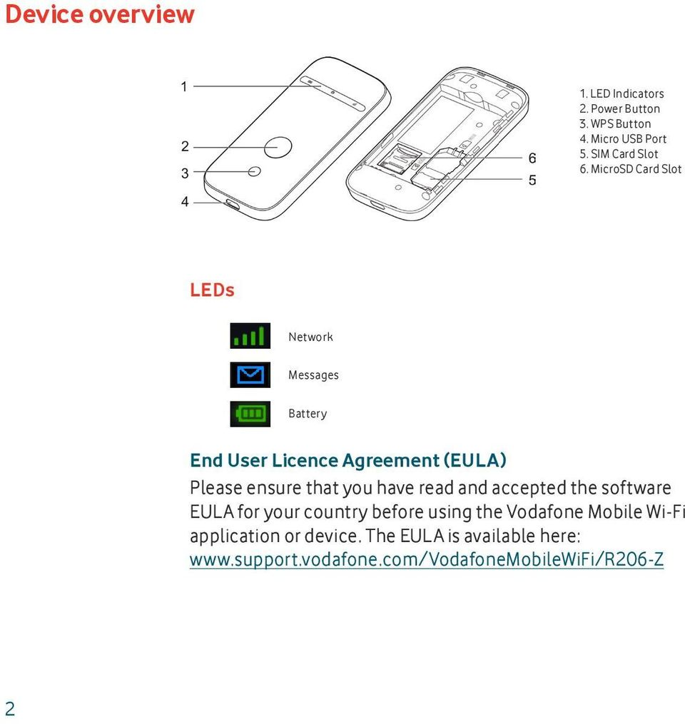 you have read and accepted the software EULA for your country before using the Vodafone Mobile Wi-Fi