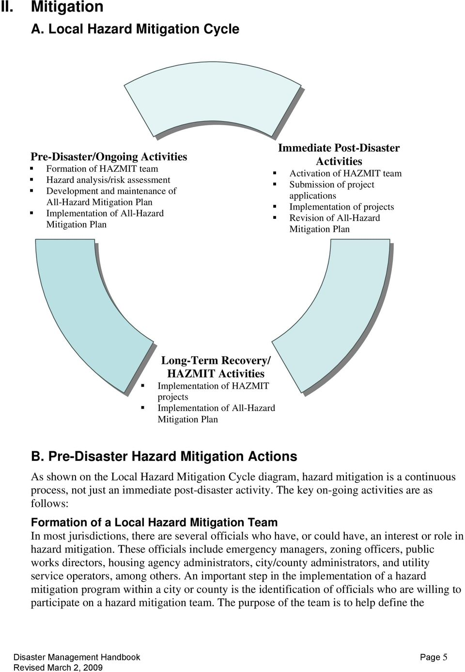 All-Hazard Mitigation Plan Immediate Post-Disaster Activities Activation of HAZMIT team Submission of project applications Implementation of projects Revision of All-Hazard Mitigation Plan Long-Term