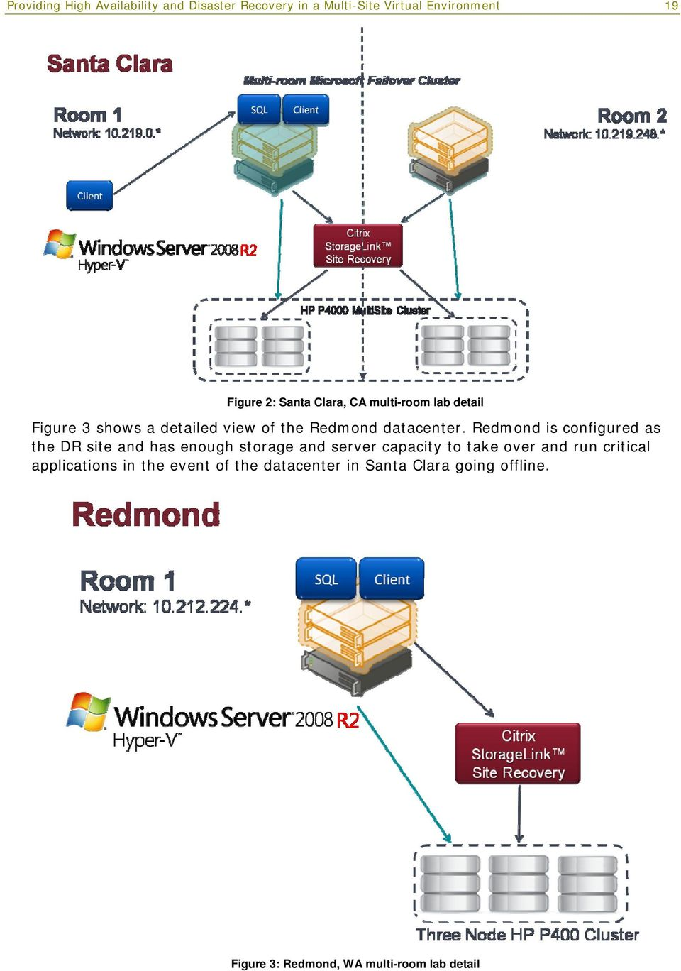Redmond is configured as the DR site and has enough storage and server capacity to take over and run