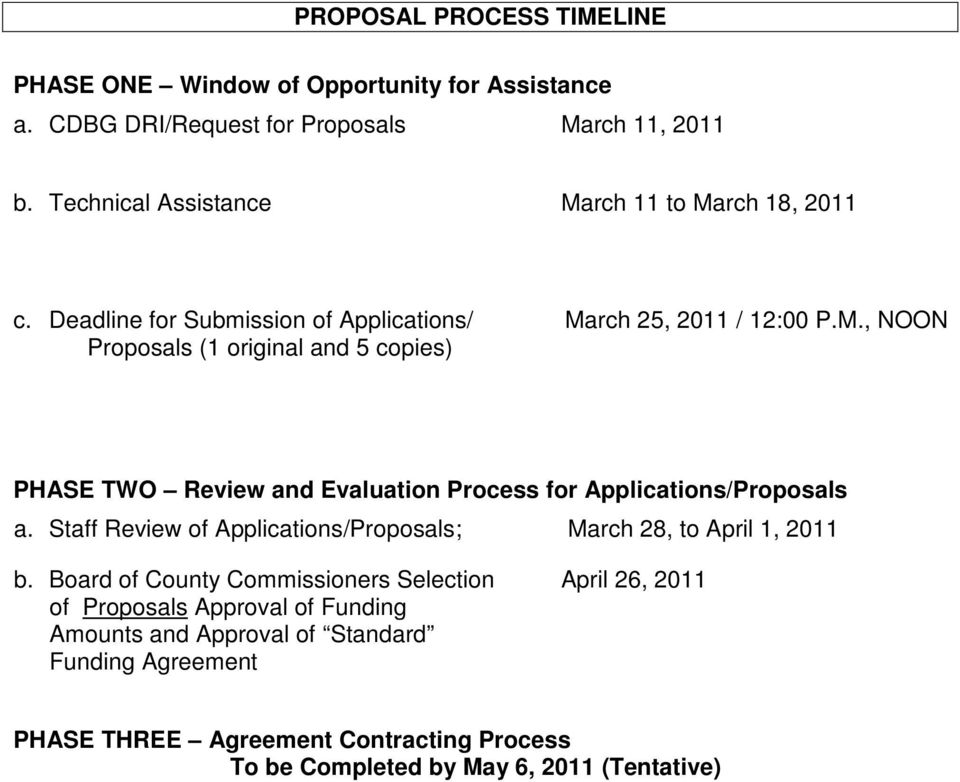 Staff Review of Applications/Proposals; March 28, to April 1, 2011 b.