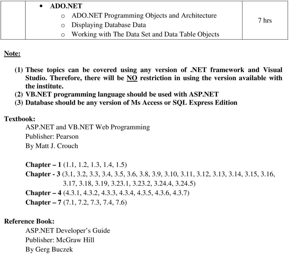 NET (3) Database should be any version of Ms Access or SQL Express Edition Textbook: ASP.NET and VB.NET Web Programming Publisher: Pearson By Matt J. Crouch Chapter 1 (1.1, 1.2, 1.3, 1.4, 1.