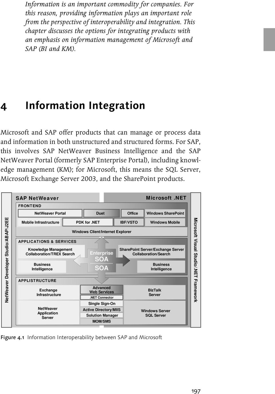 4 Information Integration Microsoft and SAP offer products that can manage or process data and information in both unstructured and structured forms.