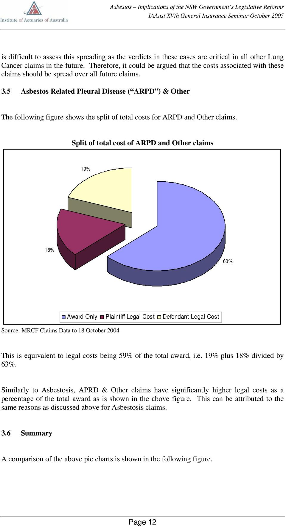 5 Asbestos Related Pleural Disease ( ARPD ) & Other The following figure shows the split of total costs for ARPD and Other claims.