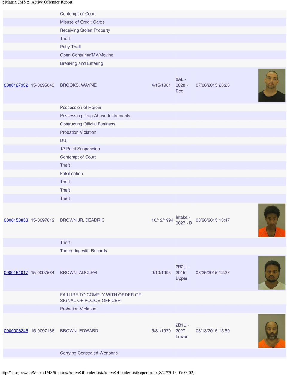 15-0097612 BROWN JR, DEADRIC 10/12/1994 Intake - 0027 - D 08/26/2015 13:47 Tampering with Records 0000154017 15-0097564 BROWN, ADOLPH 9/10/1995 2B2U -
