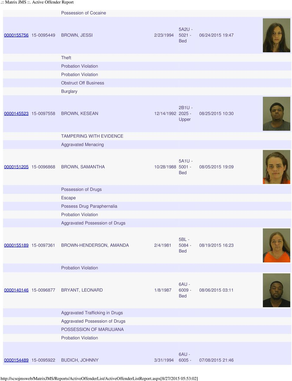 Drug Paraphernalia Aggravated Possession of Drugs 0000155189 15-0097361 BROWN-HENDERSON, AMANDA 2/4/1981 5BL - 5084-08/19/2015 16:23 0000140146 15-0096877 BRYANT, LEONARD 1/8/1987