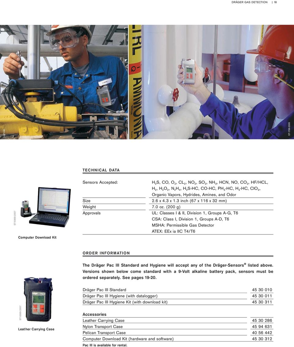 (200 g) Approvals UL: Classes I & II, Division 1, Groups A-G, T6 CSA: Class I, Division 1, Groups A-D, T6 MSHA: Permissible Gas Detector ATEX: EEx ia IIC T4/T6 ORDER INFORMATION The Dräger Pac III