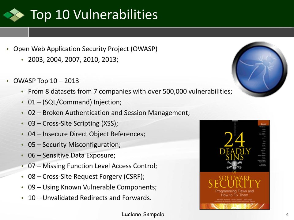Authentication and Session Management; 03 Cross- Site Scripting (XSS); 04 Insecure Direct Object References; 05 Security