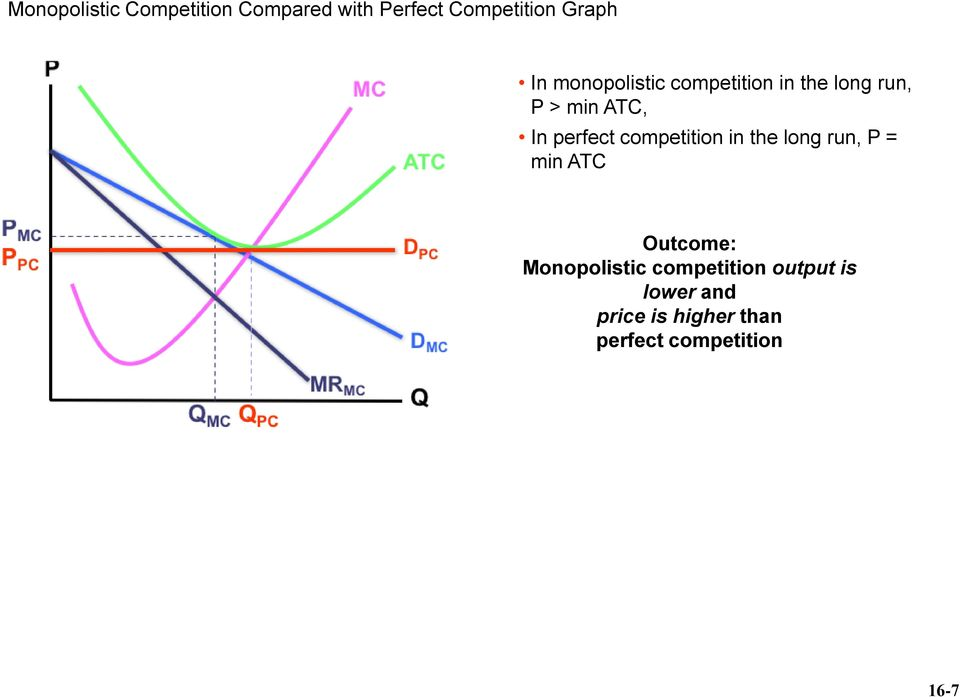 competition in the long run, P = min ATC Outcome: Monopolistic