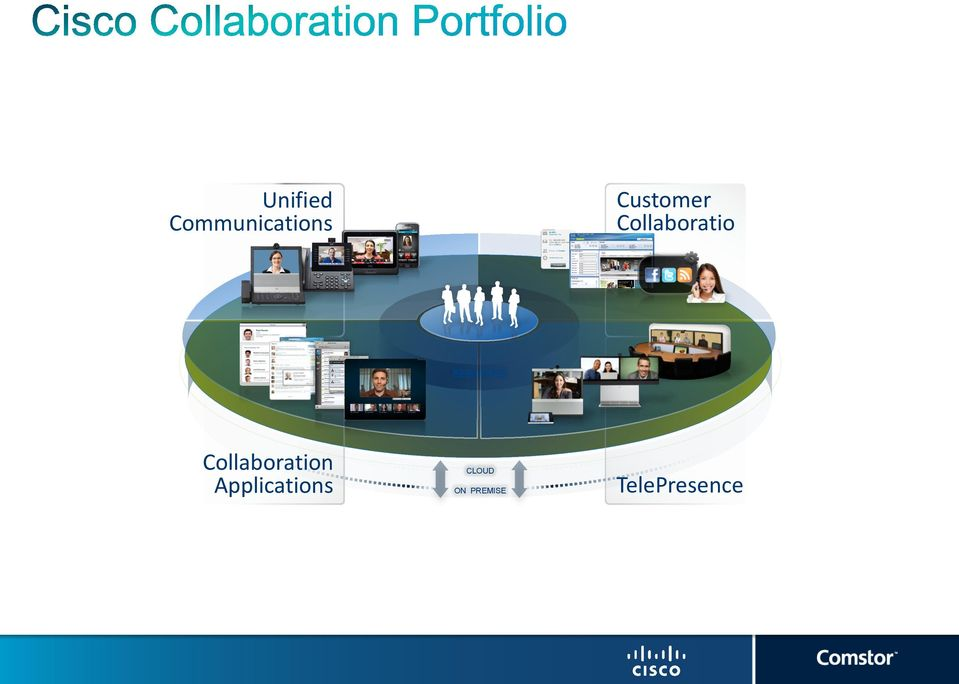 SERVICES Collaboration