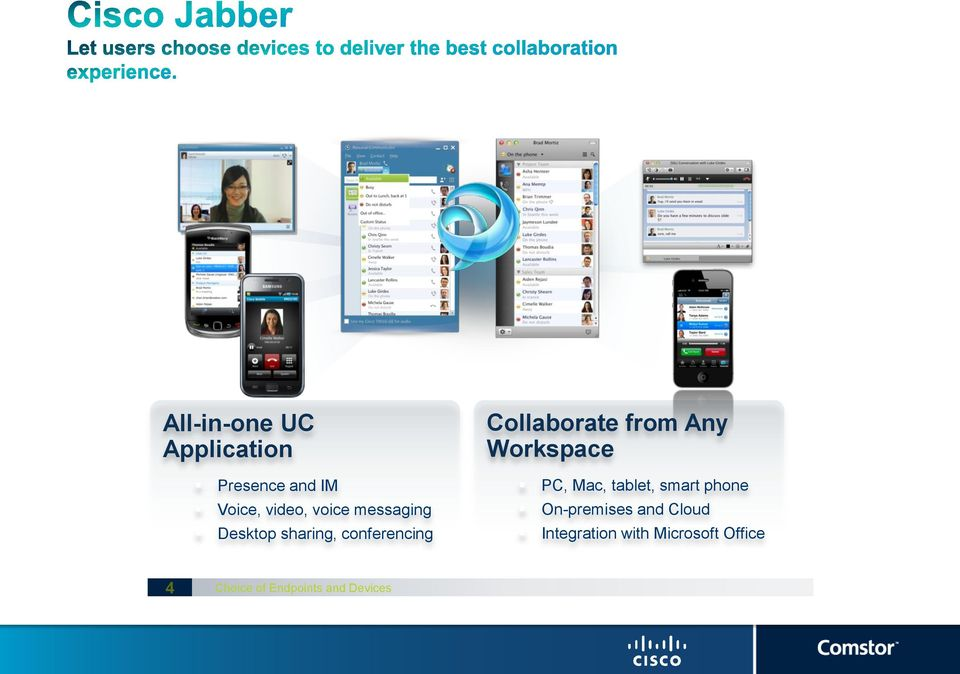 Workspace PC, Mac, tablet, smart phone On-premises and Cloud