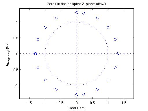 DESIGN OF MIXED PHASE INVERSE FILTERS 2 The wavelet components, A(Z) and B(Z) are both minimum phase, so the combination of the equation (3) and (6) is: P(Z) = P(Z) Zβ B(Z 1 ) B(Z) We show that the
