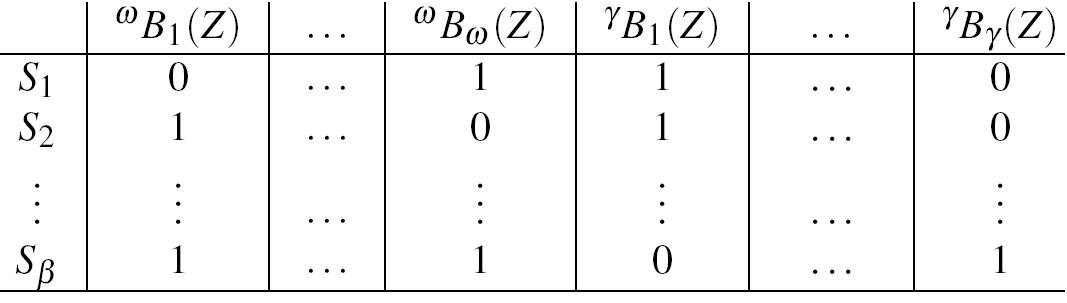 The inverse filter of the mixed phase pulse with respect to the mixed-phase wavelet is: B(Z) H(Z) = H(Z) Z β B(Z 1 ) Design of all-pass operators and genetic algorithm Now B(Z) may be considered as