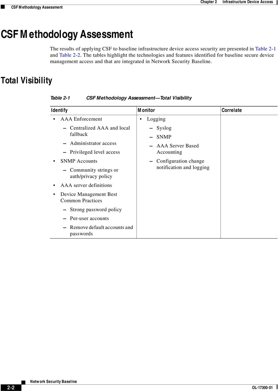Total Visibility Table 2-1 CSF Methodology Assessment Total Visibility Identify Monitor Correlate AAA Enforcement Logging Centralized AAA and local fallback Administrator access Privileged level