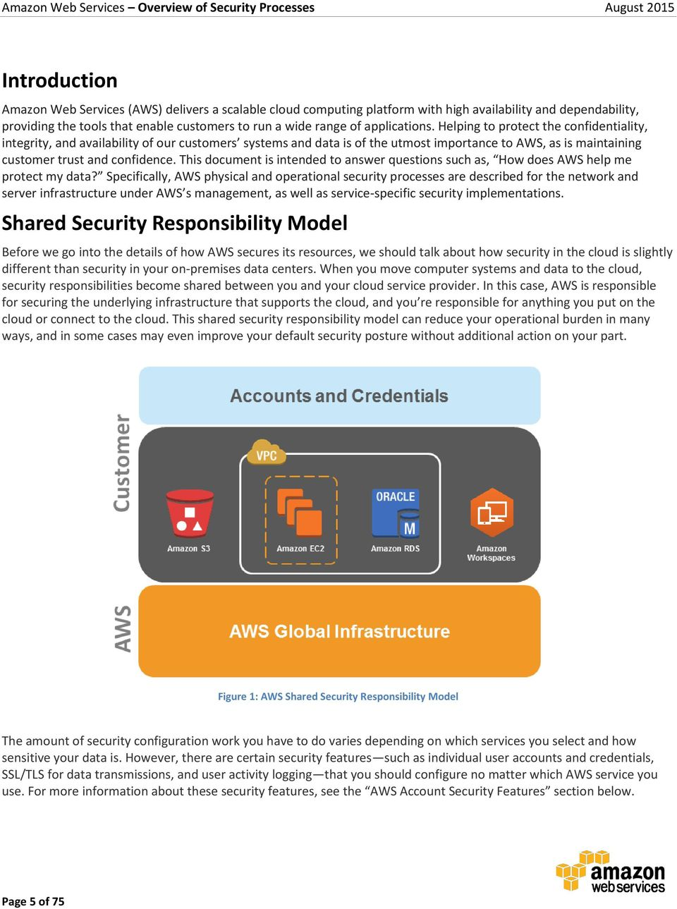 This document is intended to answer questions such as, How does AWS help me protect my data?