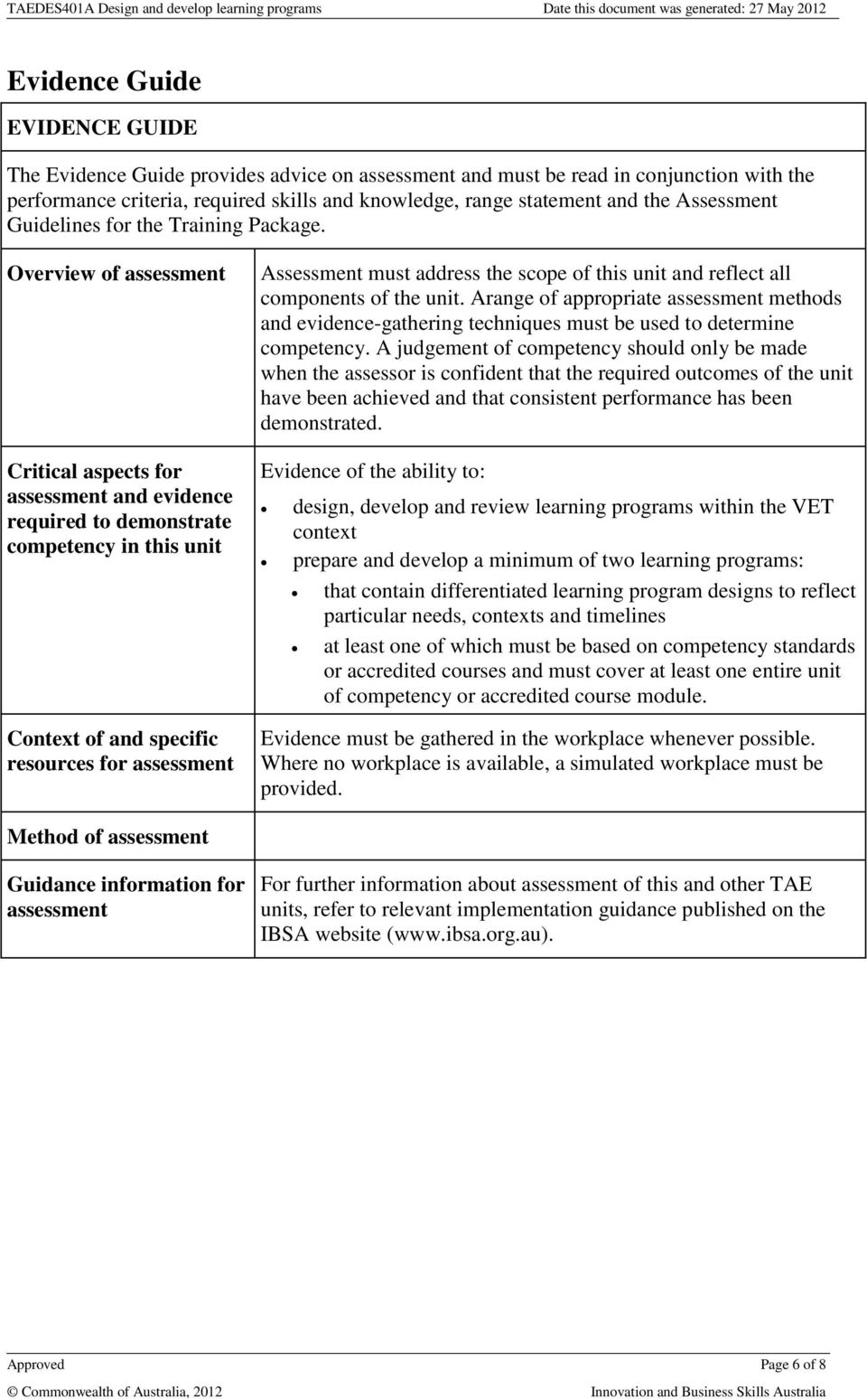 Overview of assessment Critical aspects for assessment and evidence required to demonstrate competency in this unit Context of and specific resources for assessment Assessment must address the scope