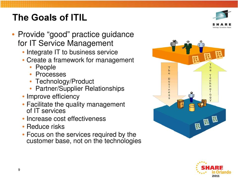 Relationships Improve efficiency Facilitate the quality management of IT services Increase cost