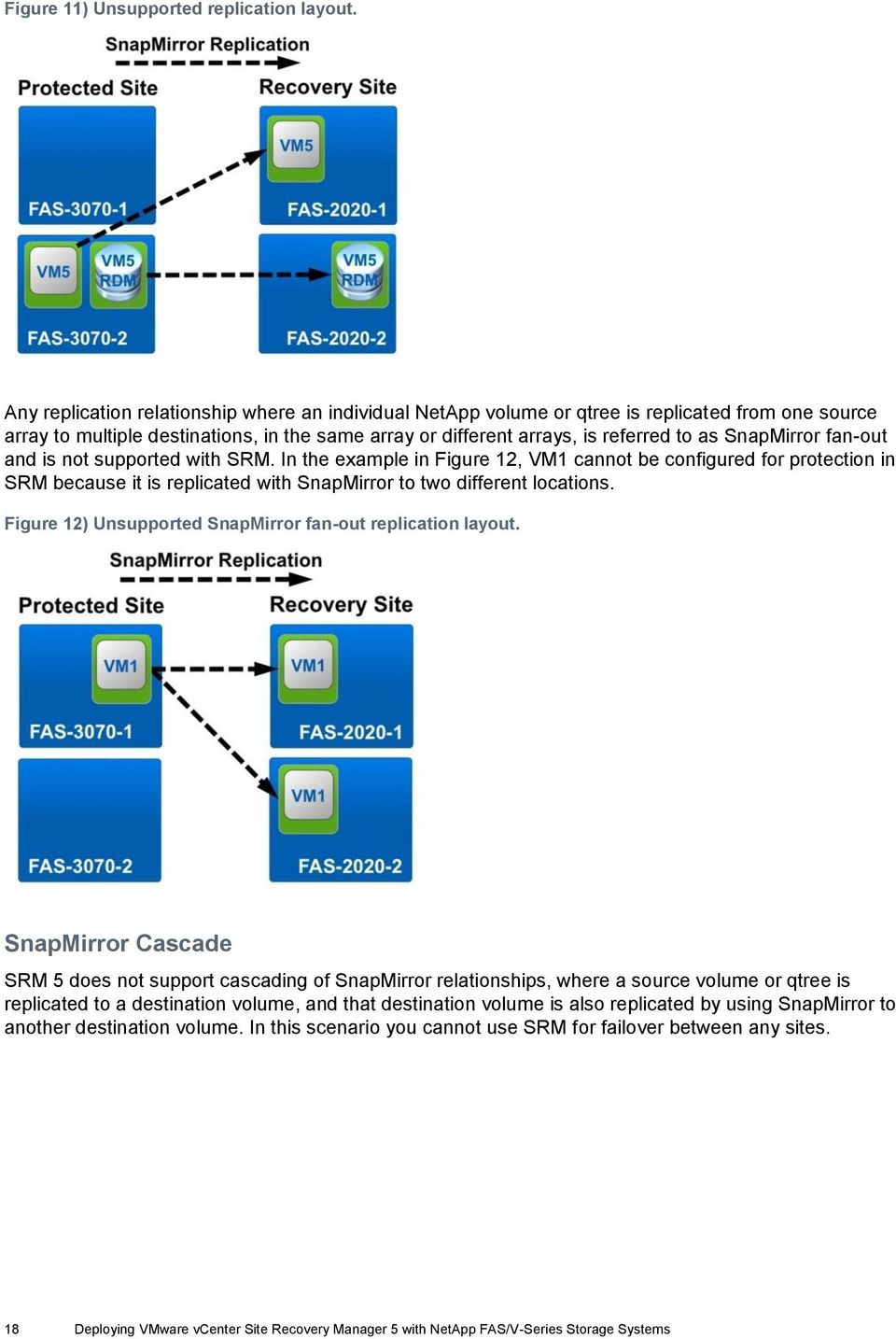 SnapMirror fan-out and is not supported with SRM. In the example in Figure 12, VM1 cannot be configured for protection in SRM because it is replicated with SnapMirror to two different locations.