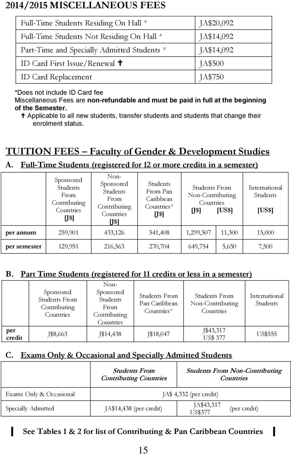 Applicable to all new students, transfer students and students that change their enrolment status. TUITION FEES Faculty of Gender & Development Studies A.