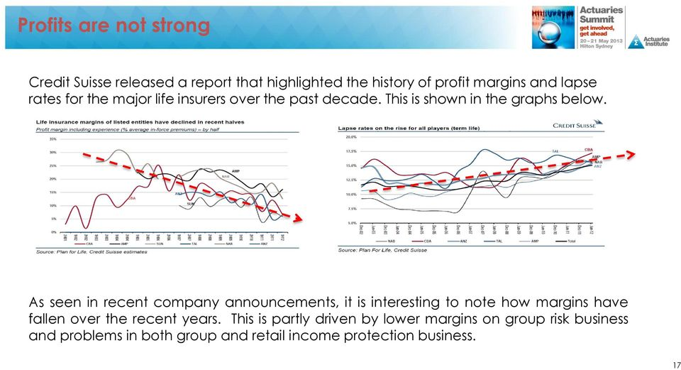 As seen in recent company announcements, it is interesting to note how margins have fallen over the recent