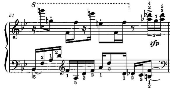 Figure 42. Beethoven, Op. 10 No. 3, mm. 21-22, mm.