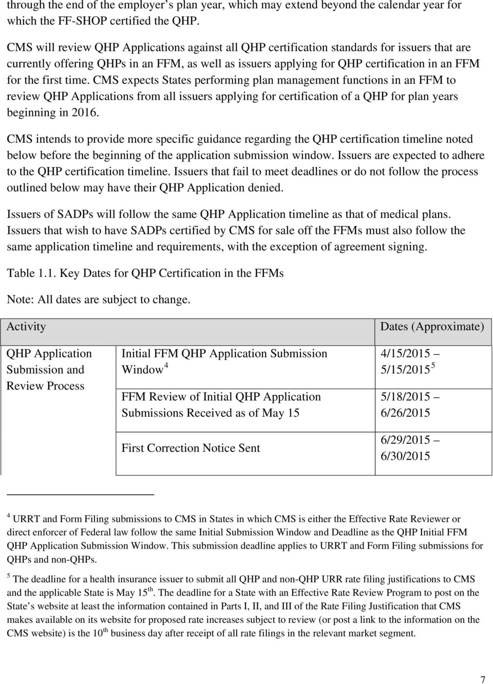 first time. CMS expects States performing plan management functions in an FFM to review QHP Applications from all issuers applying for certification of a QHP for plan years beginning in 2016.