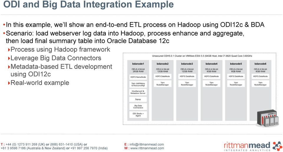 aggregate, then load final summary table into Oracle Database 12c Process using Hadoop