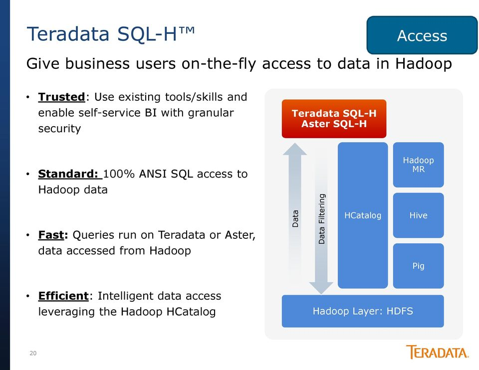 ANSI SQL access to Hadoop data Hadoop MR HCatalog Hive Fast: Queries run on Teradata or Aster, data