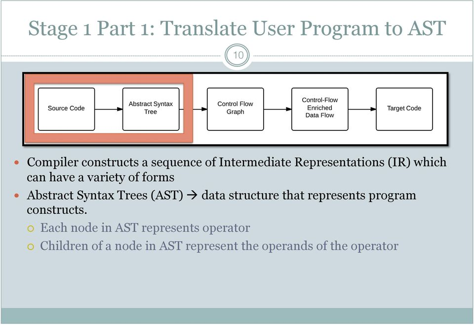 Trees (AST) à data structure that represents program constructs.