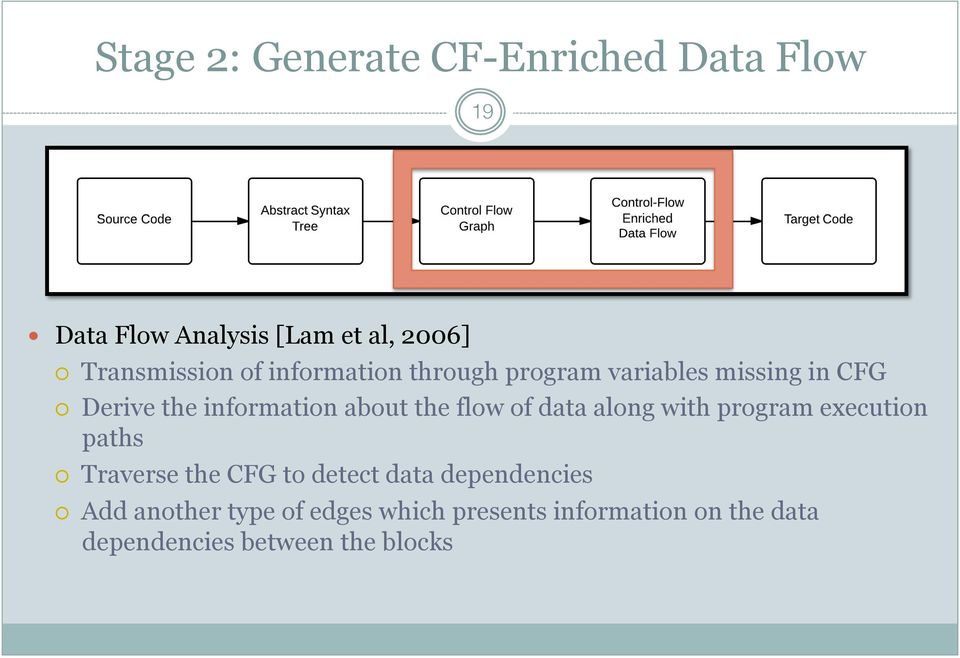 flow of data along with program execution paths Traverse the CFG to detect data dependencies