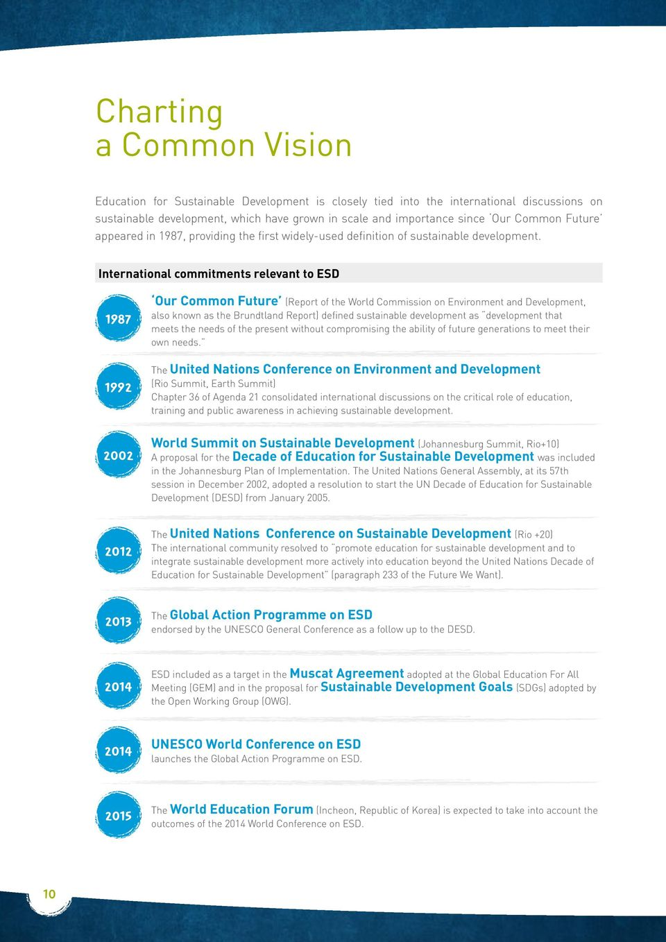 International commitments relevant to ESD 1987 1992 Our Common Future (Report of the World Commission on Environment and Development, also known as the Brundtland Report) defined sustainable