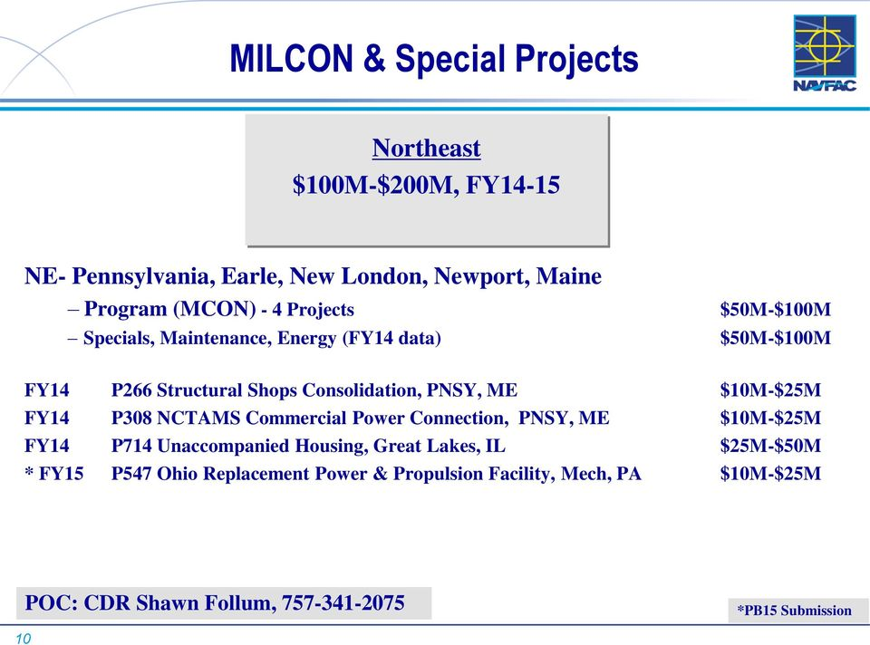 $10M-$25M FY14 P308 NCTAMS Commercial Power Connection, PNSY, ME $10M-$25M FY14 P714 Unaccompanied Housing, Great Lakes, IL